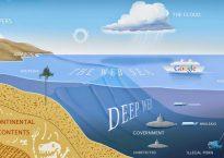 deep-web-1000x595